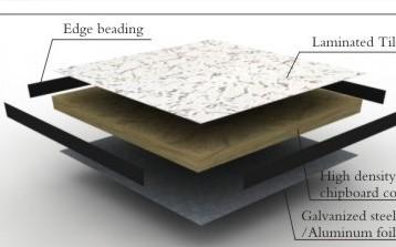 PVC sealed panel (cấu tạo)